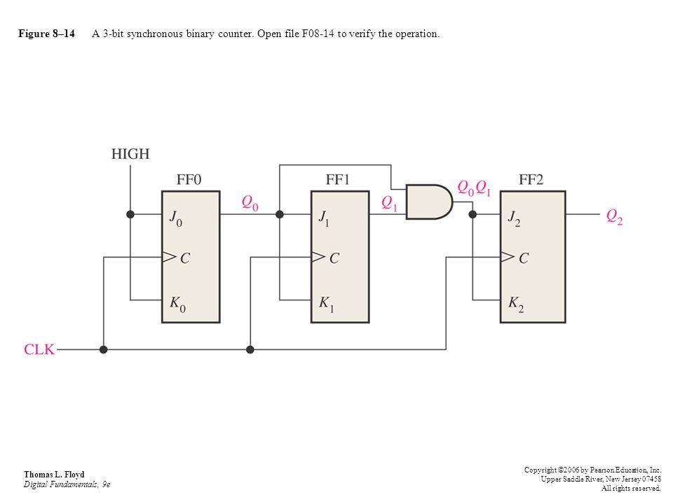 figure 8 1 a 2 bit asynchronous binary counter ppt video online rh slideplayer com