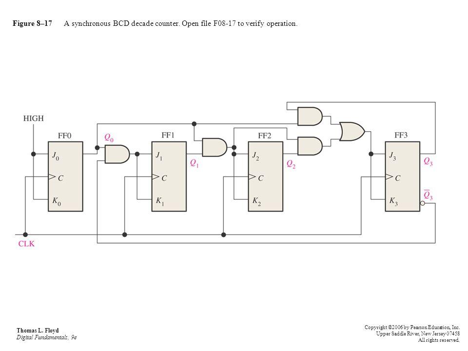 figure 8–17 a synchronous bcd decade counter
