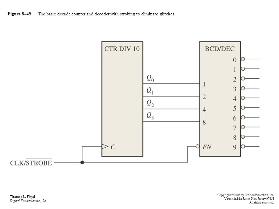 figure 8 u20131 a 2-bit asynchronous binary counter