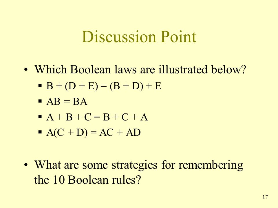Discussion Point Which Boolean laws are illustrated below