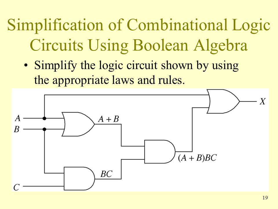 Simplification of Combinational Logic Circuits Using Boolean Algebra