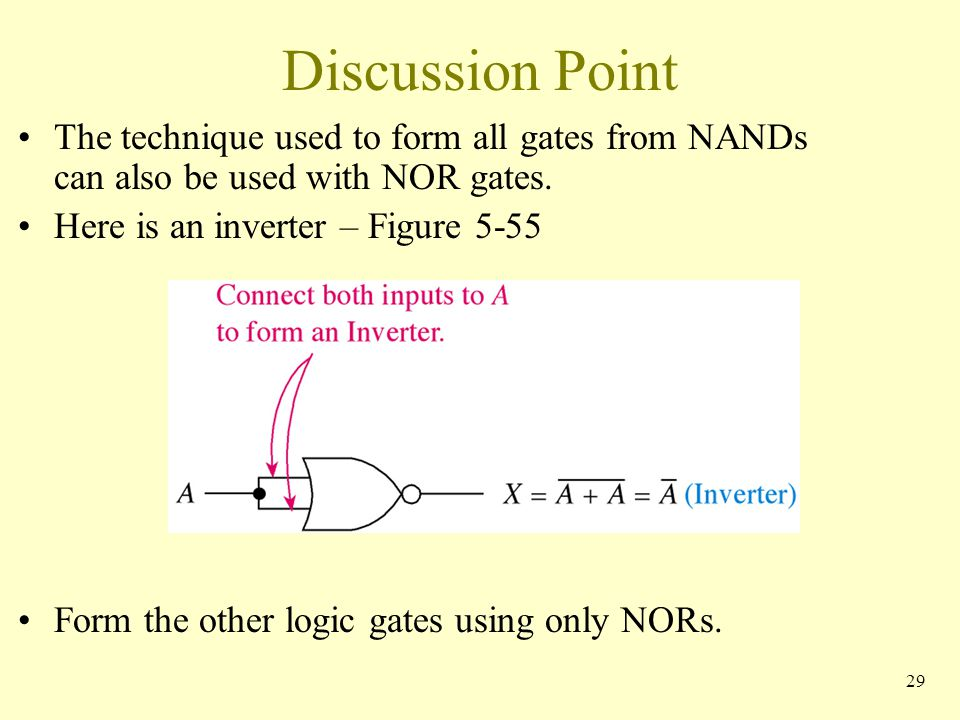 Discussion Point The technique used to form all gates from NANDs can also be used with NOR gates. Here is an inverter – Figure