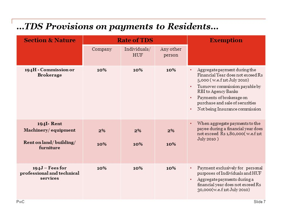 Assocham Overview Of Tds Provisions Ppt Download