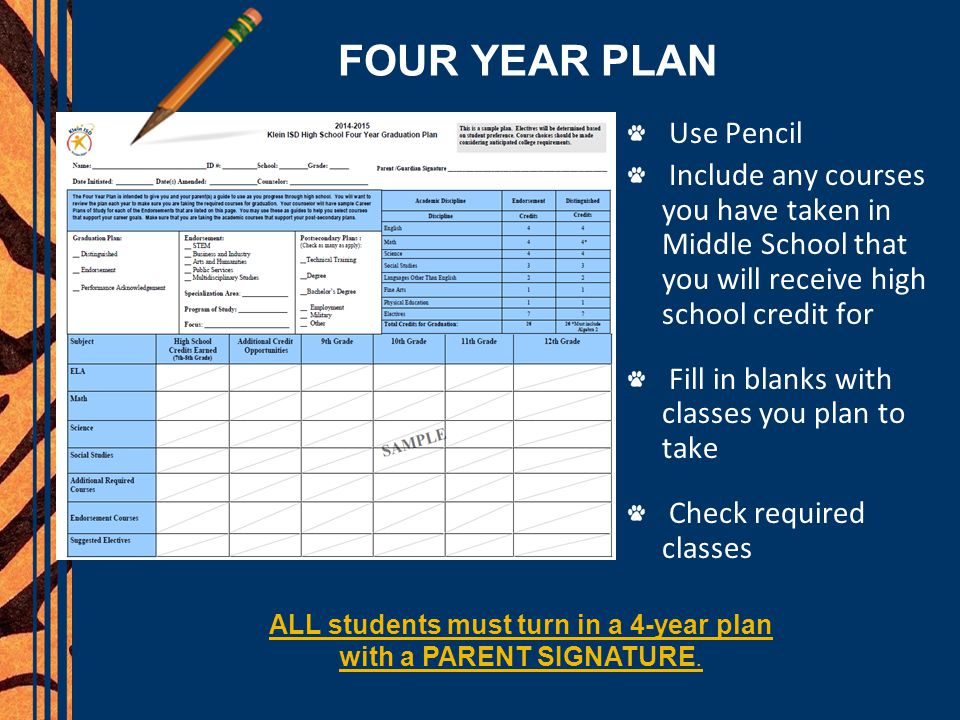 ALL students must turn in a 4-year plan