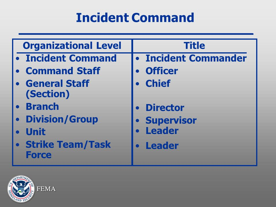 Incident Command Organizational Level Incident Command Command Staff