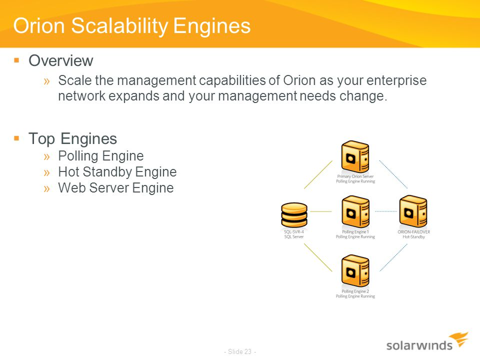 SolarWinds Overview Powerful & Affordable IT Management