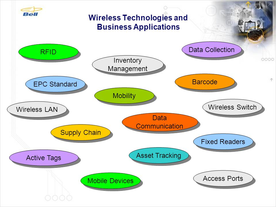 Wireless Technologies and Business Applications