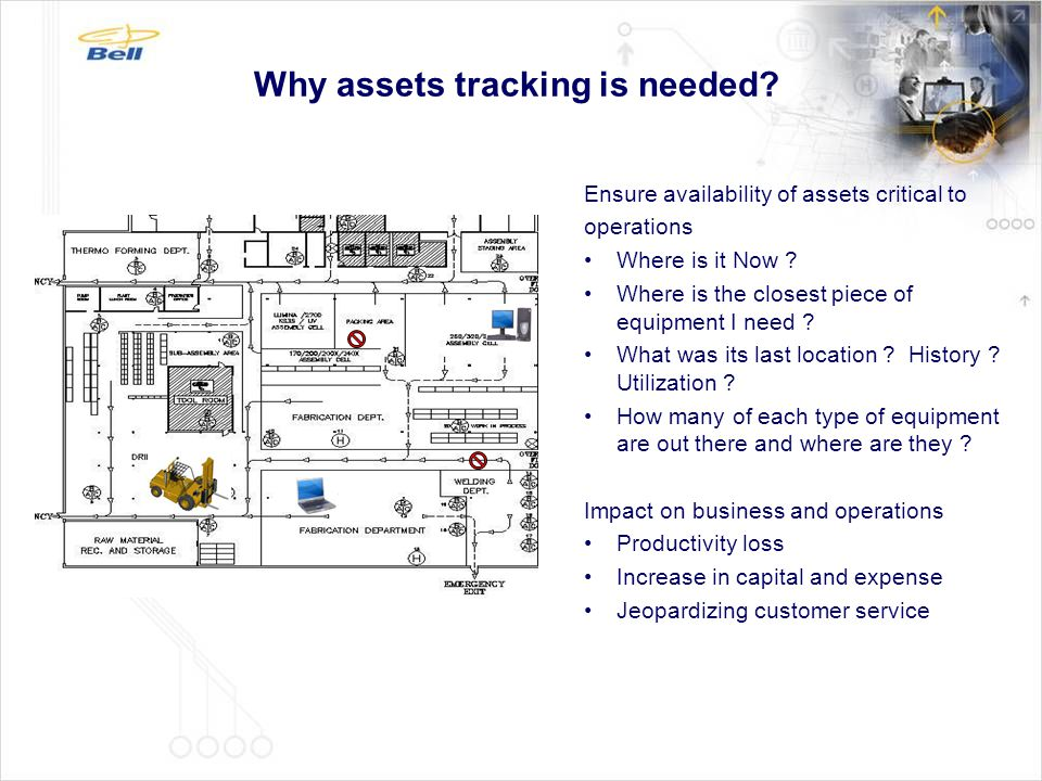 Why assets tracking is needed