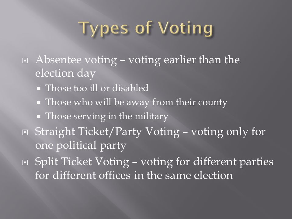 Types of Voting Absentee voting – voting earlier than the election day