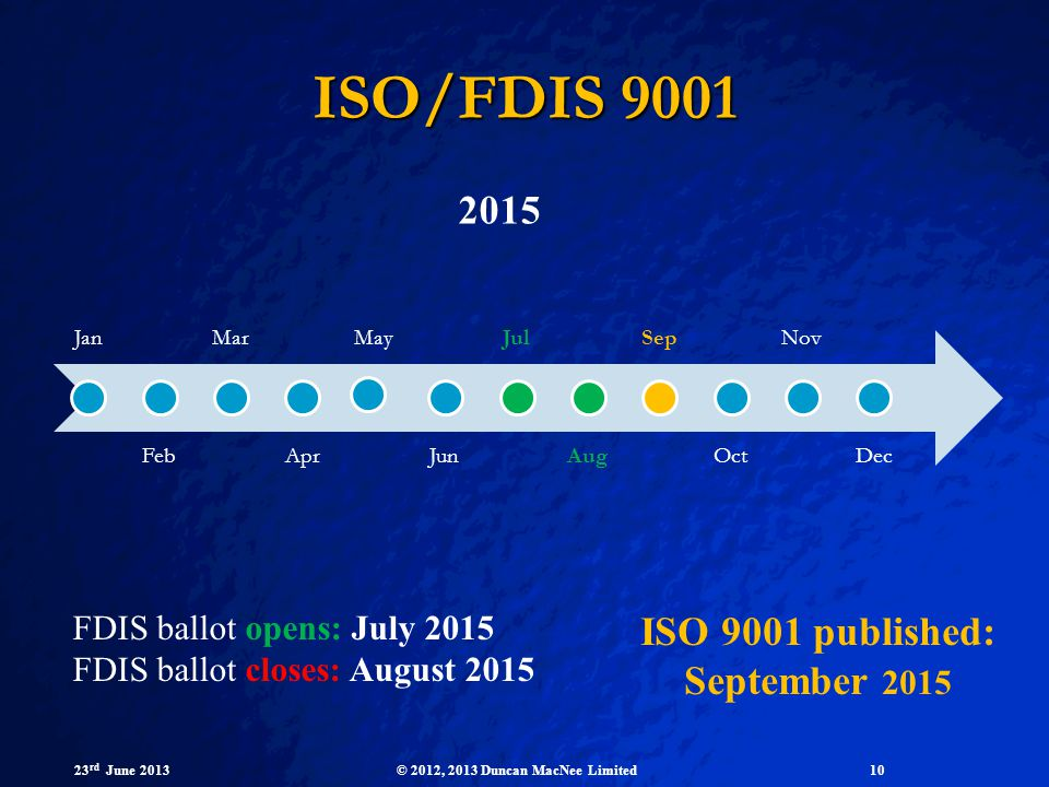 ISO 9001 published: September 2015