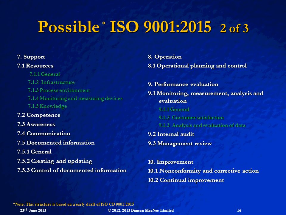 Possible * ISO 9001: of 3 7. Support 7.1 Resources
