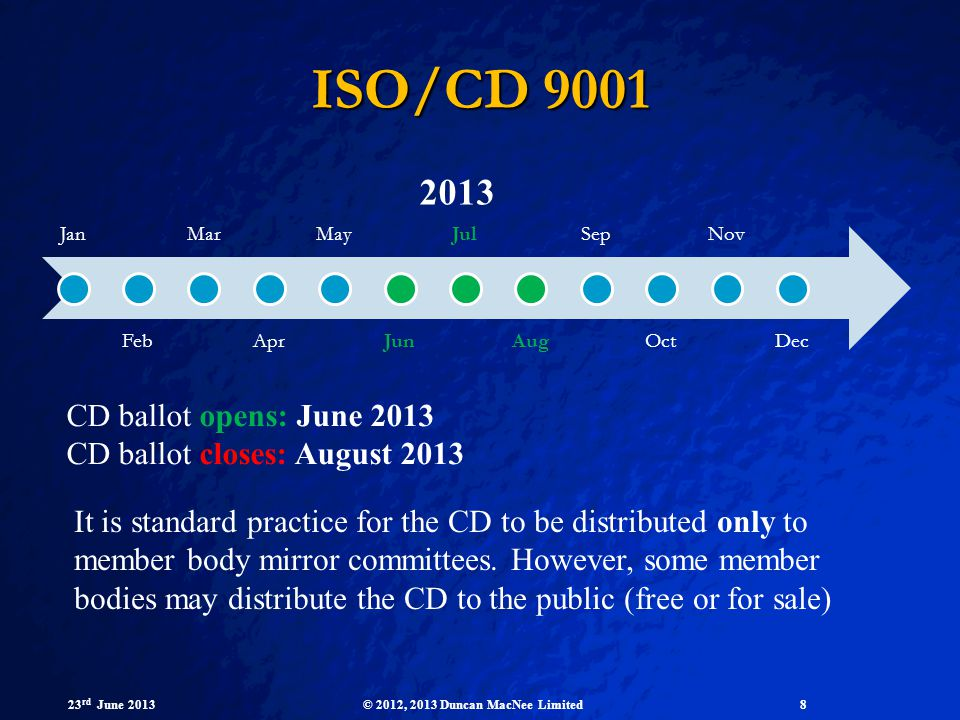 ISO/CD CD ballot opens: June 2013