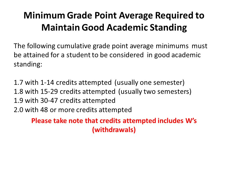 Please take note that credits attempted includes W's (withdrawals)
