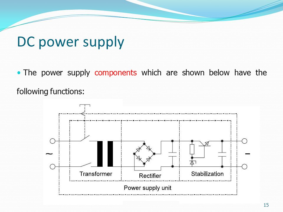DC power supply The power supply components which are shown below have the following functions: