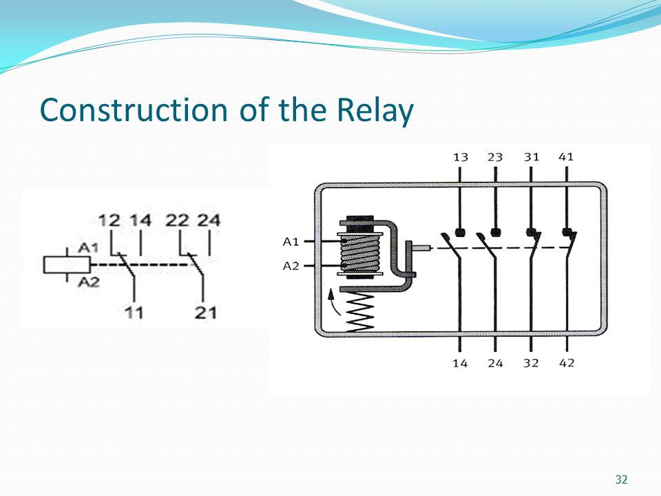 Construction of the Relay