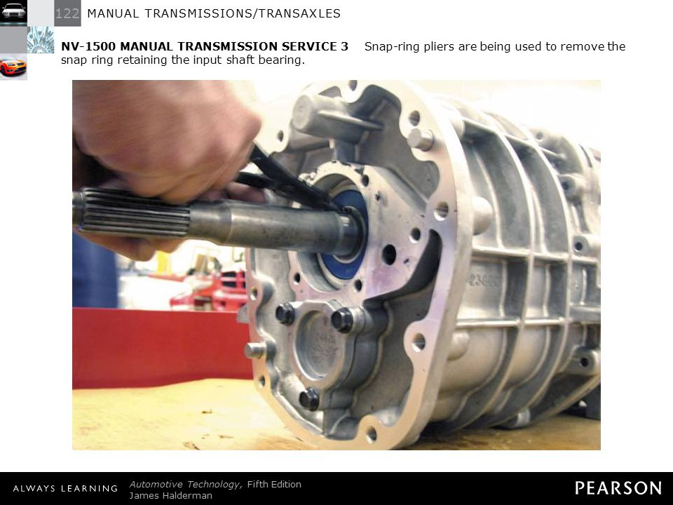 manual transmissions transaxles ppt download rh slideplayer com used manual transmissions for 2002 f150 used manual transmission cars for sale