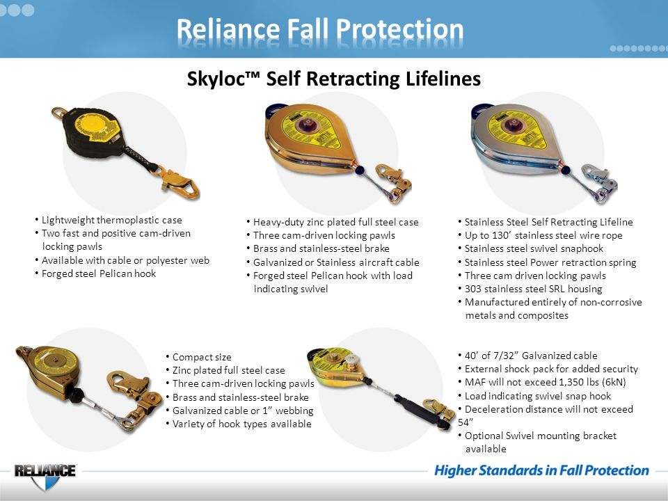 Reliance Fall Protection Ppt Download