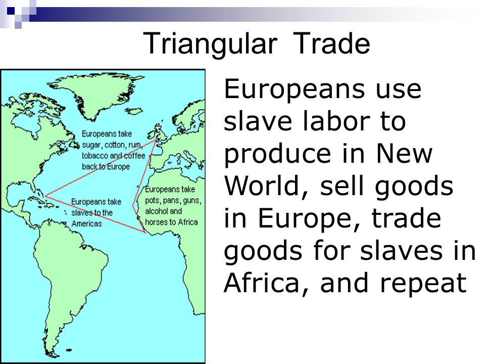 Triangular Trade Europeans use slave labor to produce in New World, sell goods in Europe, trade goods for slaves in Africa, and repeat.