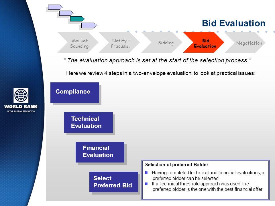 Steps In Bid Evaluation Process