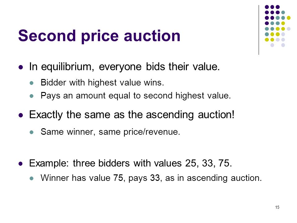 Second Price Auction In Equilibrium Everyone Bids Their Value