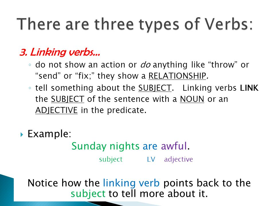 Types Of Verbs Ppt Download