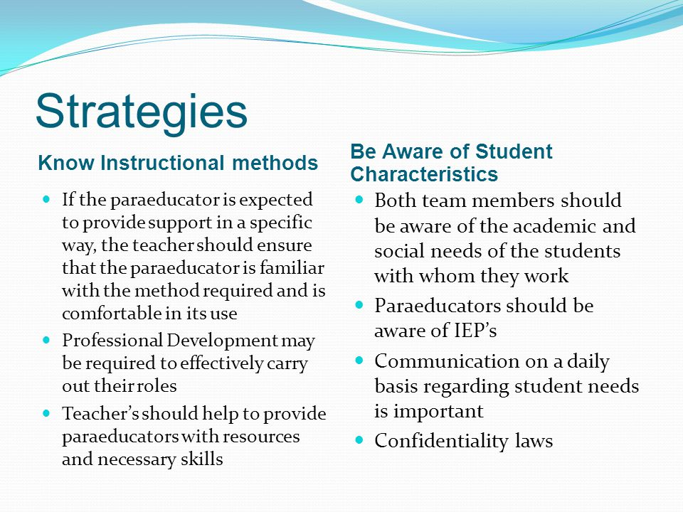 Strategies Know Instructional methods