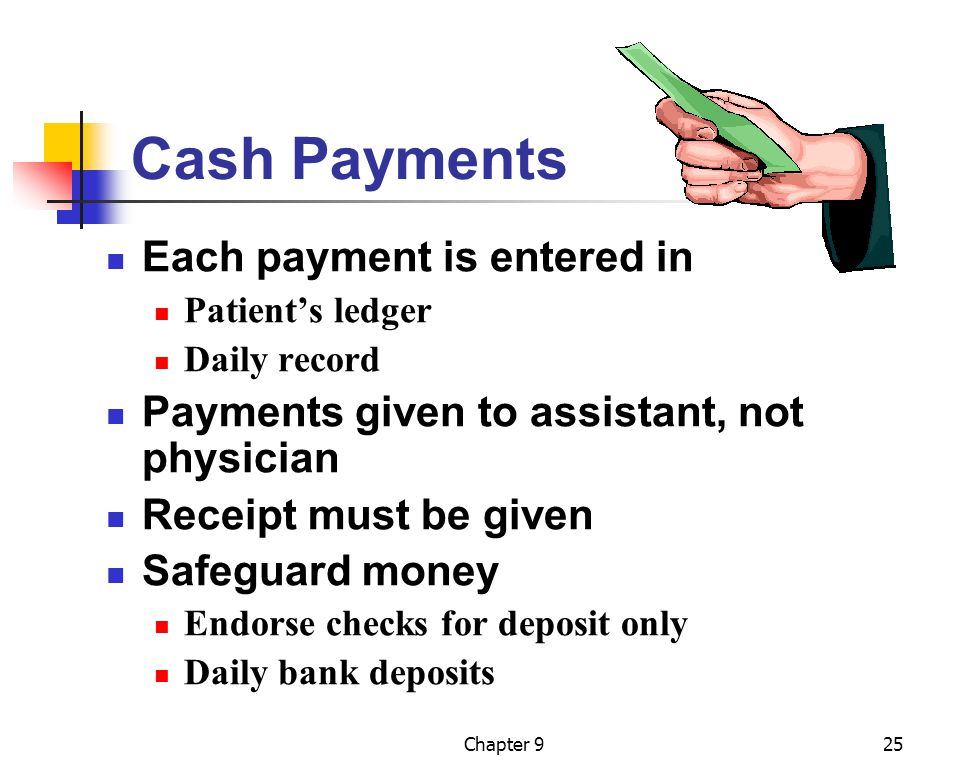 Cash Payments Each payment is entered in