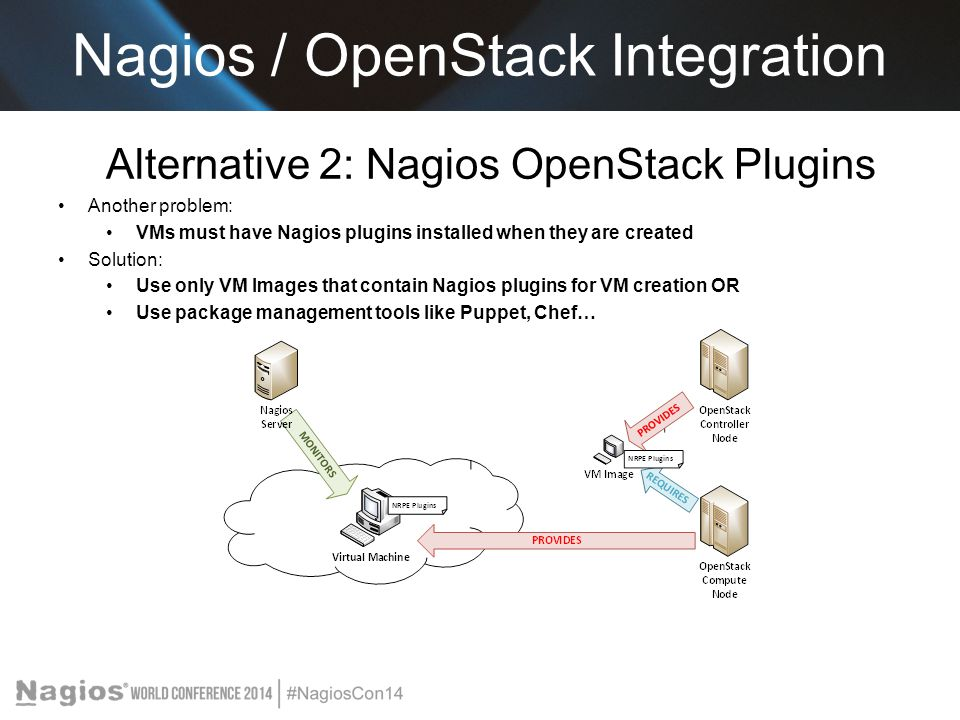 Monitoring Openstack – The Relationship Between Nagios and