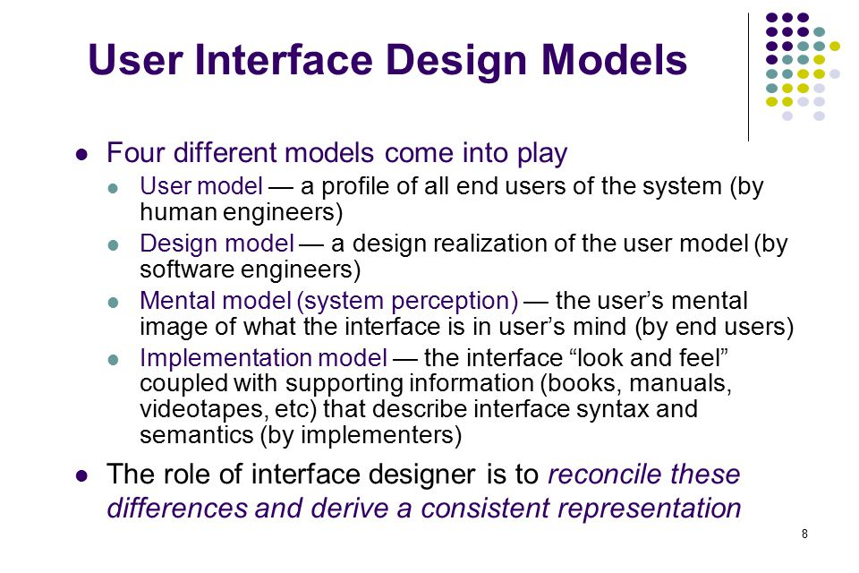 Chapter 12 User Interface Design Ppt Video Online Download