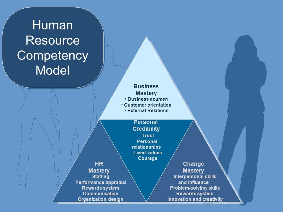 The Challenge of Human Resource Management - ppt video online download