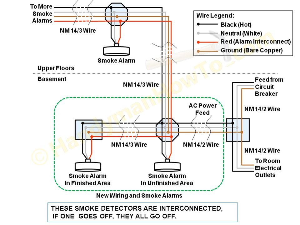 smoke detector interconnect wiring diagram smoke  heat  and co detectors ppt video online download  smoke  heat  and co detectors ppt