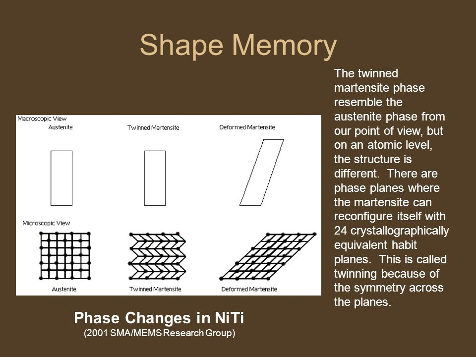Shape Memory Alloys  - ppt video online download