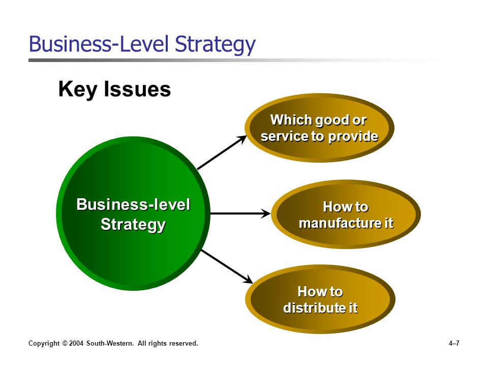 nokia business level strategy essay Nokia is engaged in the manufacturing of mobile devices and in converging internet and communications industries with over 132,000 employees in 120 countries and.