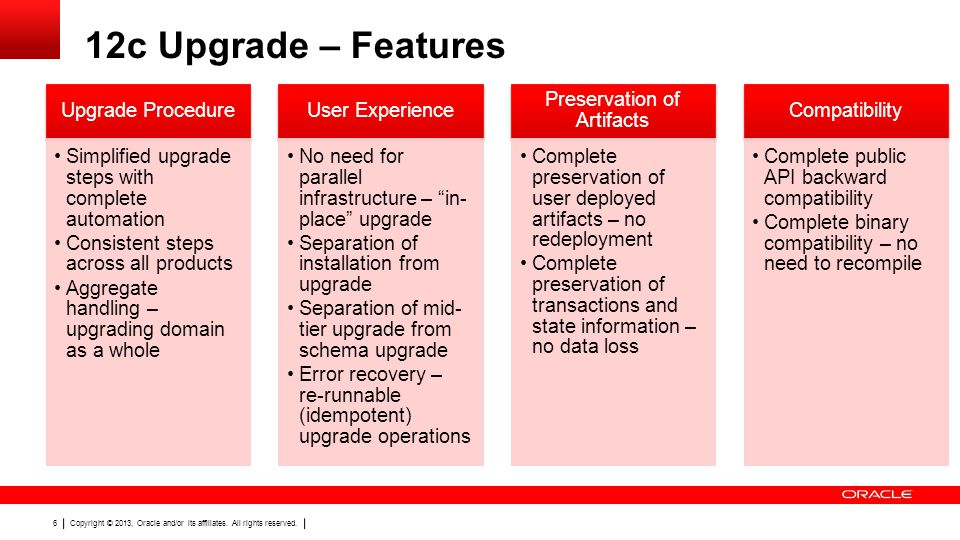 Oracle Fusion Middleware Upgrade: Best Practices & Strategy