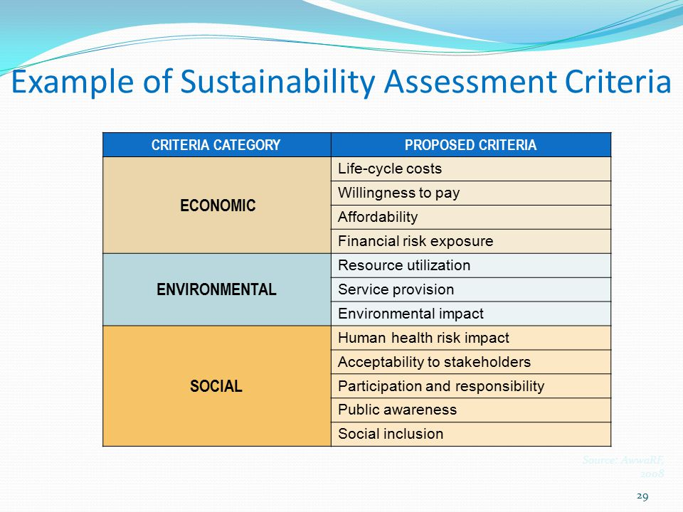 Example of Sustainability Assessment Criteria