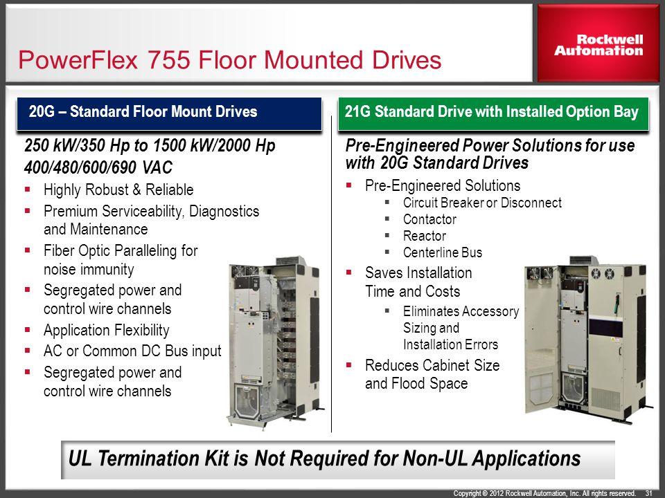 powerflex 750 series ac drives ppt download rh slideplayer com PowerFlex 755 Fault Codes PowerFlex 755 Wiring Diagrams Jumper J1