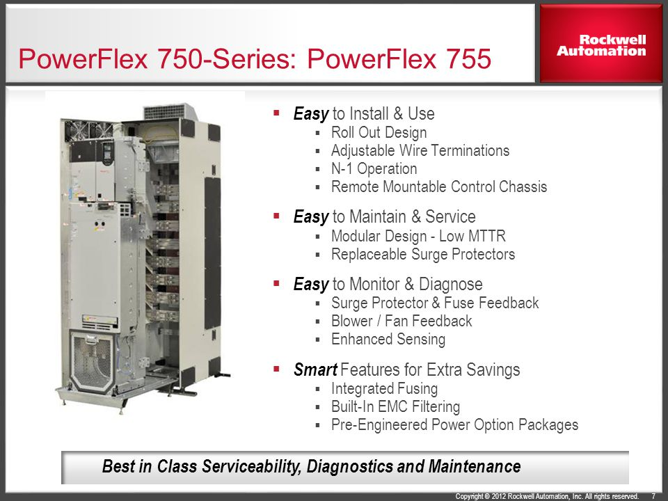 PowerFlex 750-Series AC Drives - ppt download on