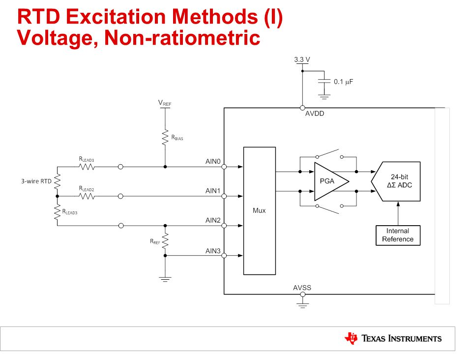 9 rtd excitation methods (i) voltage, non-ratiometric