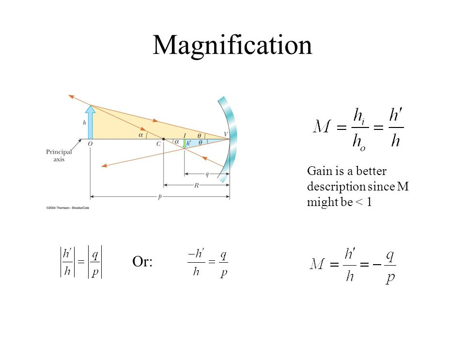 Magnification Gain is a better description since M might be < 1 Or: