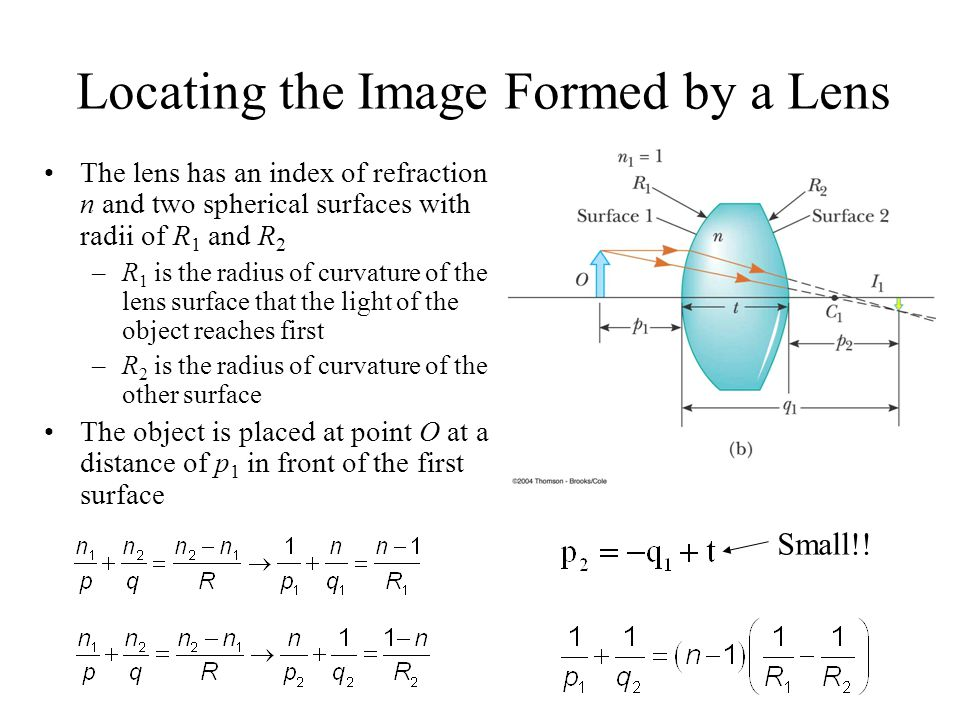 Locating the Image Formed by a Lens
