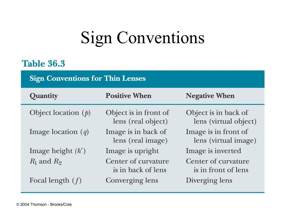 Sign Conventions