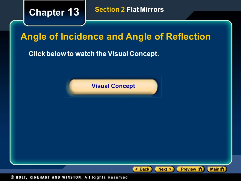 Angle of Incidence and Angle of Reflection