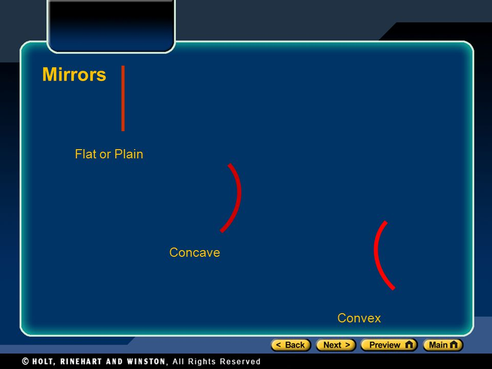 Mirrors Flat or Plain Concave Convex
