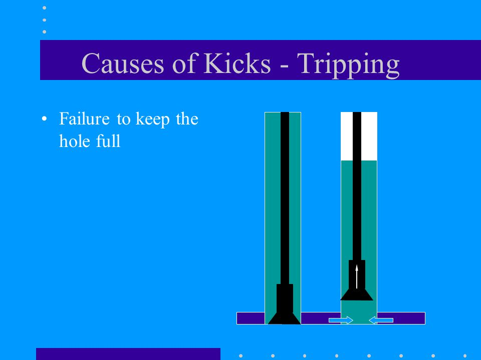 Causes of Kicks - Tripping