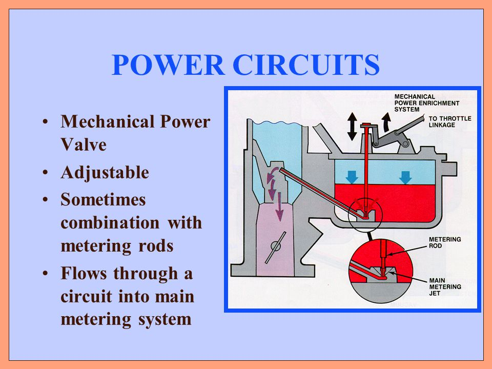POWER CIRCUITS Mechanical Power Valve Adjustable