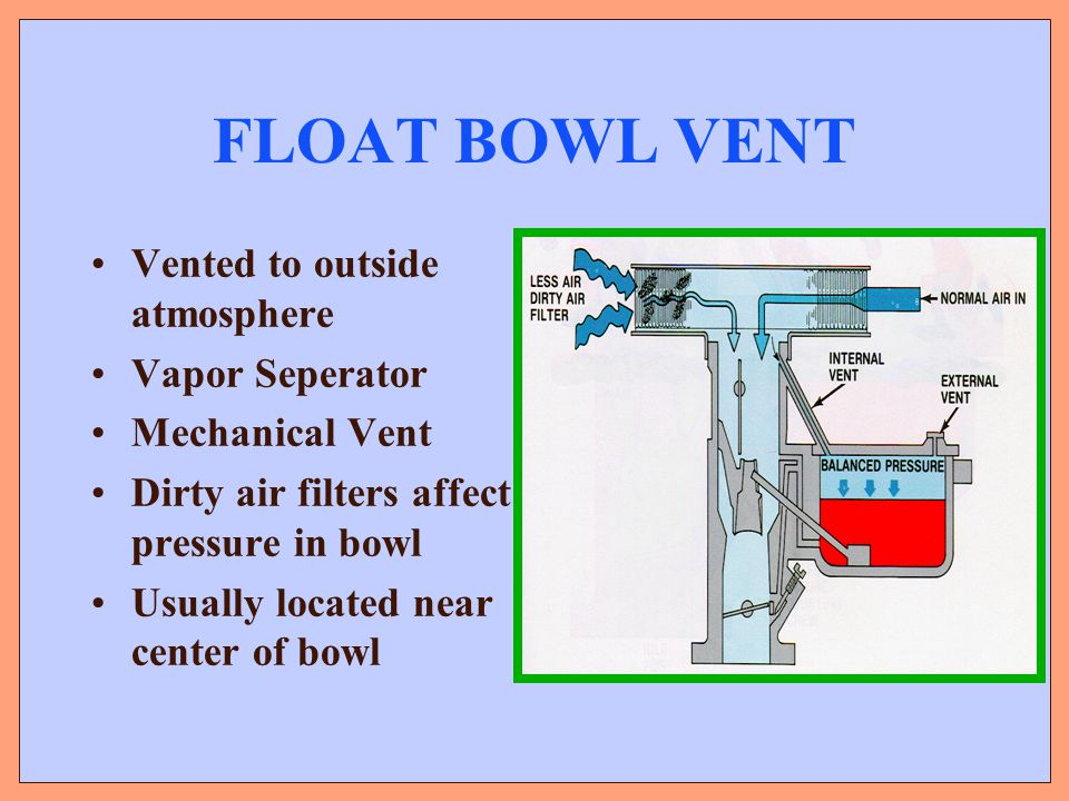 FLOAT BOWL VENT Vented to outside atmosphere Vapor Seperator