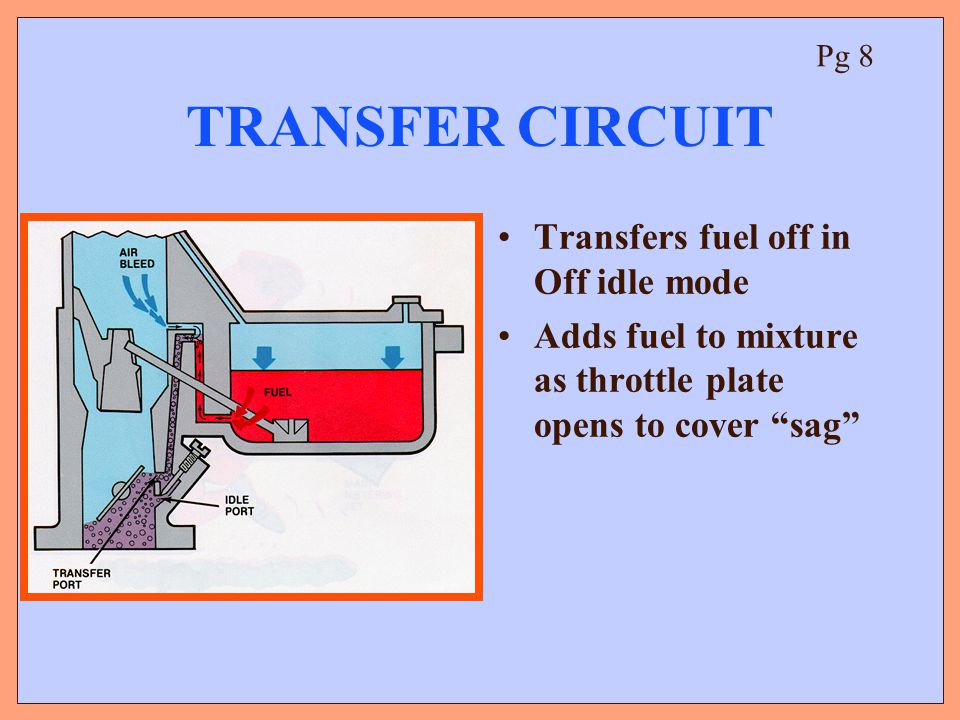 TRANSFER CIRCUIT Transfers fuel off in Off idle mode