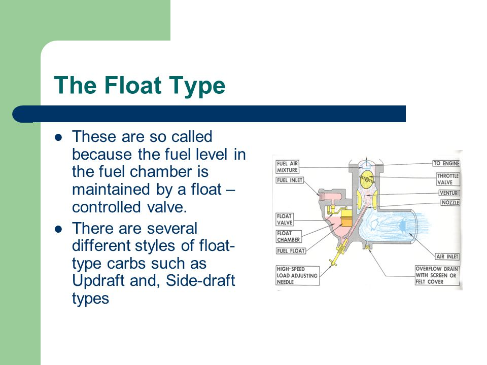 The Float Type These are so called because the fuel level in the fuel chamber is maintained by a float – controlled valve.