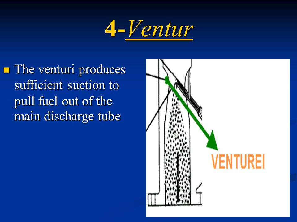 4-Ventur The venturi produces sufficient suction to pull fuel out of the main discharge tube