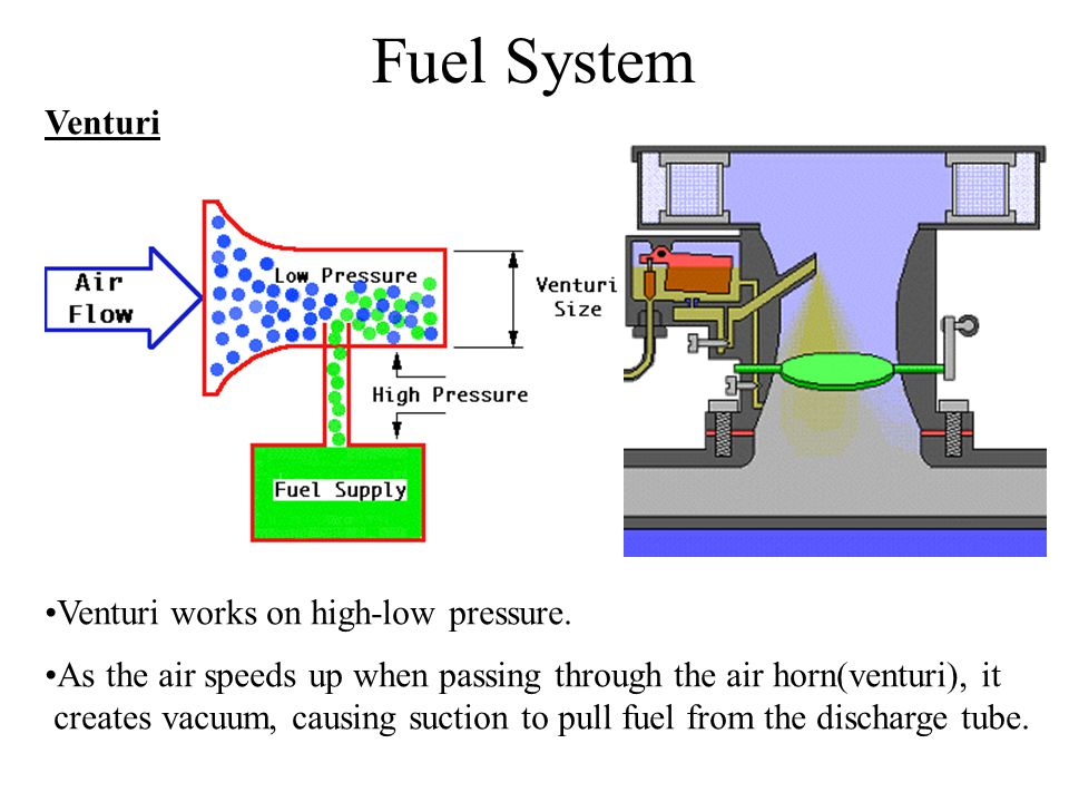 Fuel System Venturi Venturi works on high-low pressure.